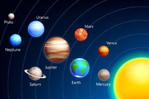 фотообои схема солнечной системы Оренбург